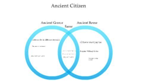 Sumer & Egypt Comparison Free Short Essay