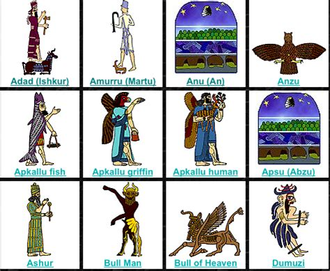 Chapter 2 Instructors Essay: 1st Civilizations: Sumer
